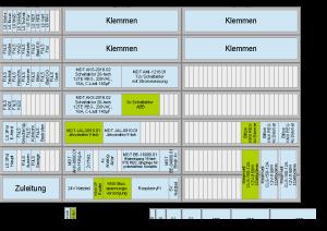 2014-01-21 Schrankplanung